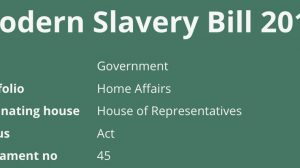 Modern Slavery Act and the waste sector